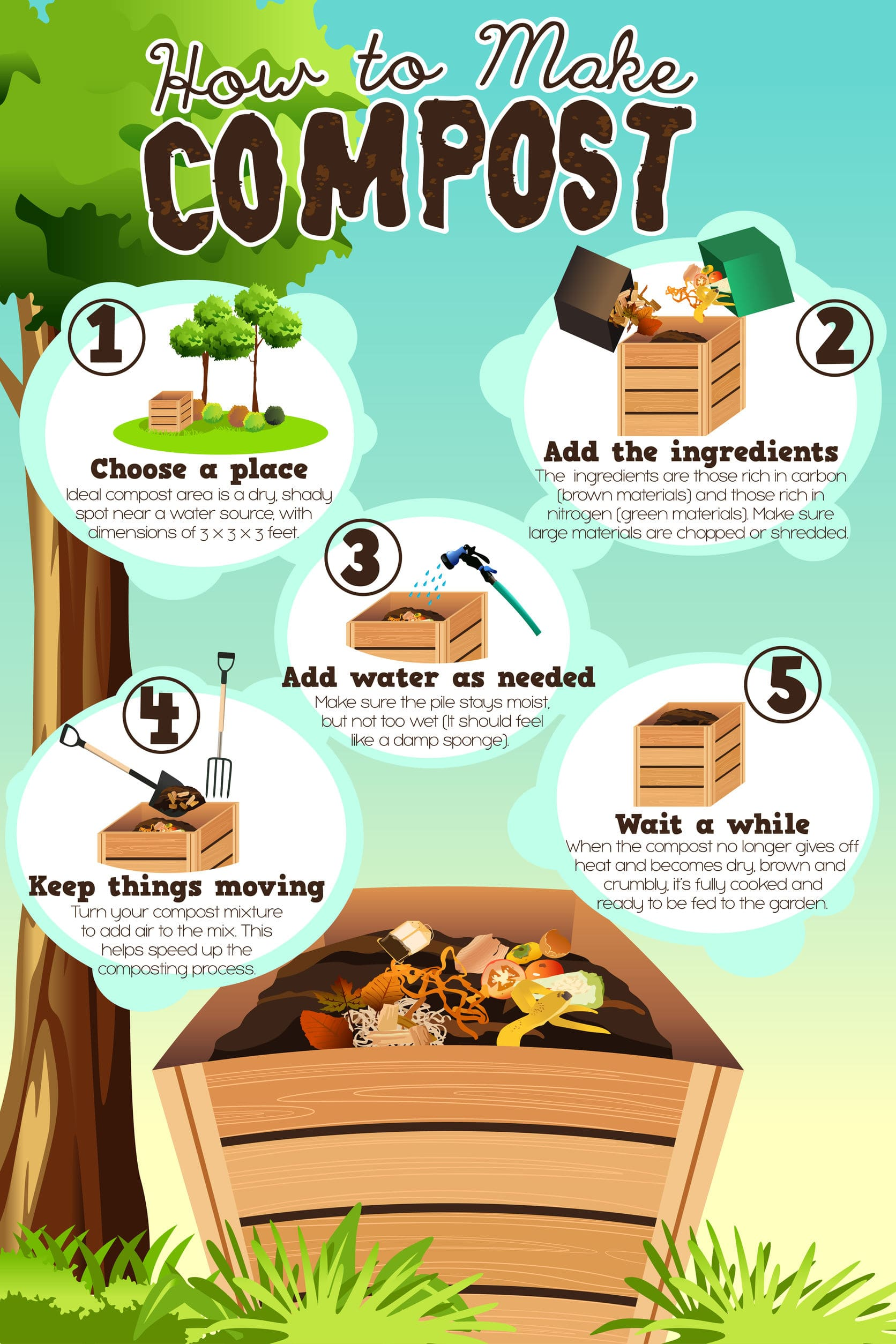 How to Compost Leaves for Green Garden and Vegetable (1)