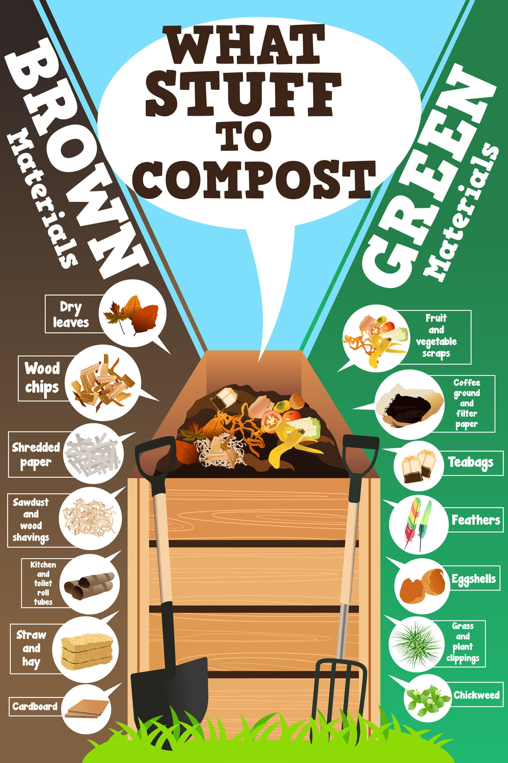 best leaves and Stuff for compost